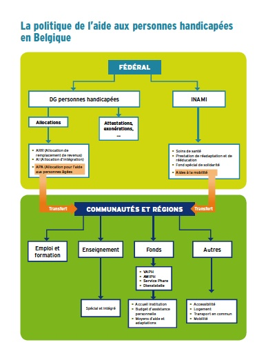infographiesante